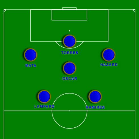 Chelsea team 2012 2013 hazard torres mata oscar lampard ramires